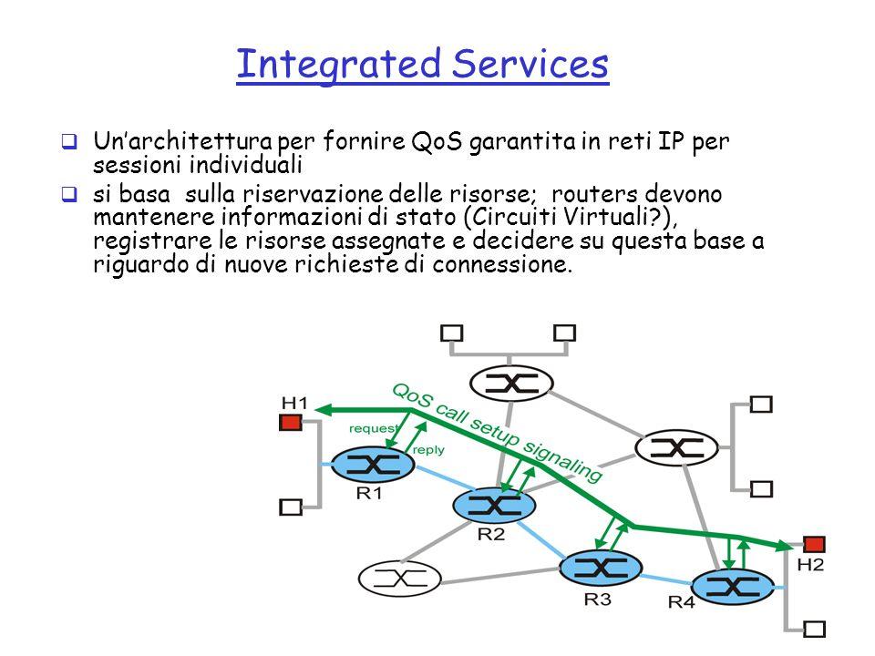Integrated Services Un'architettura per fornire QoS garantita in reti IP per sessioni individuali.