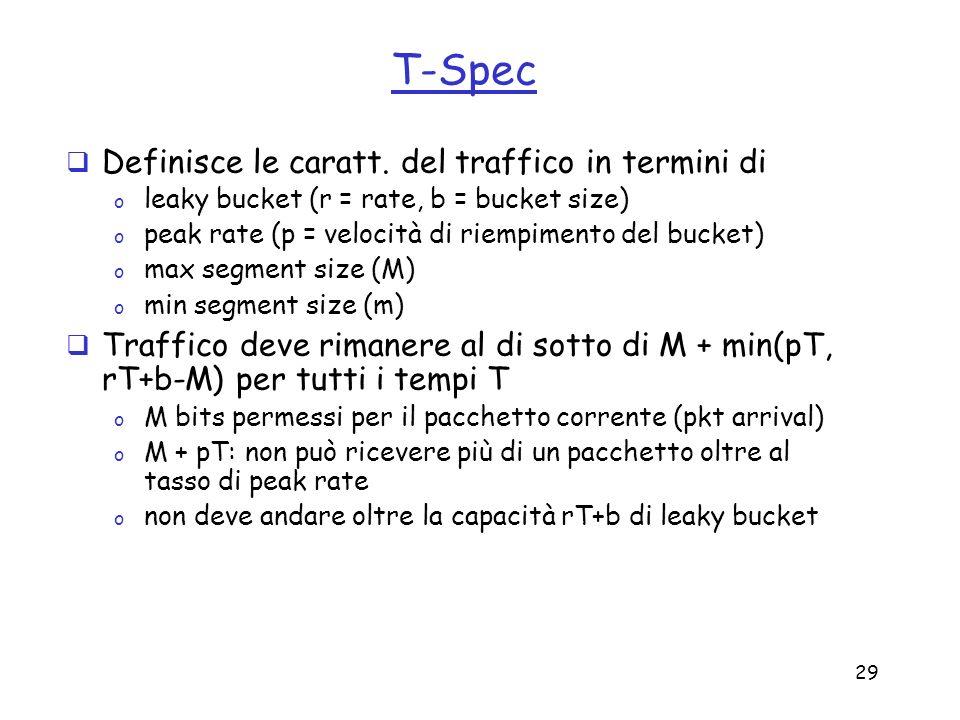 T-Spec Definisce le caratt. del traffico in termini di