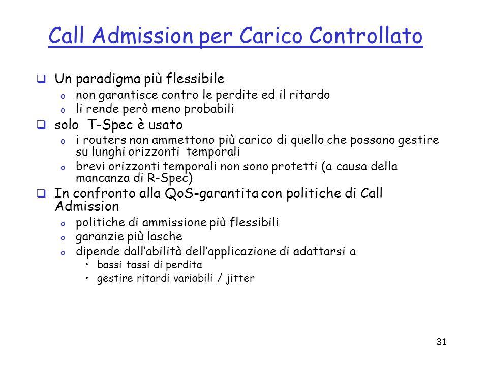 Call Admission per Carico Controllato