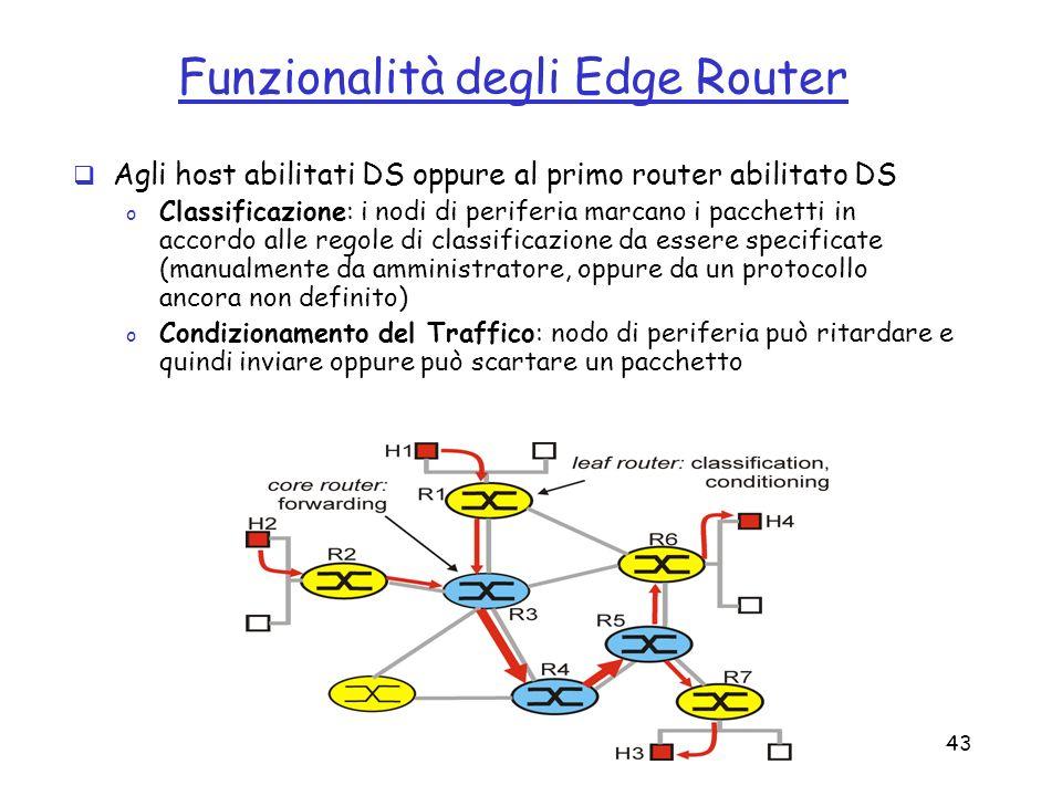 Funzionalità degli Edge Router