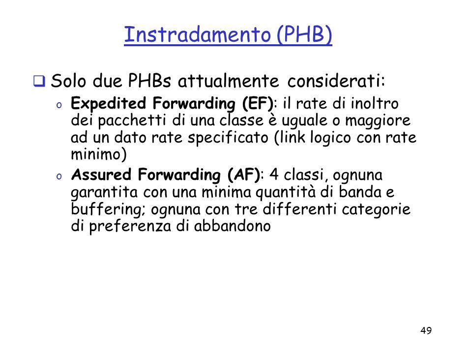 Instradamento (PHB) Solo due PHBs attualmente considerati: