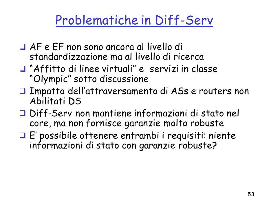 Problematiche in Diff-Serv