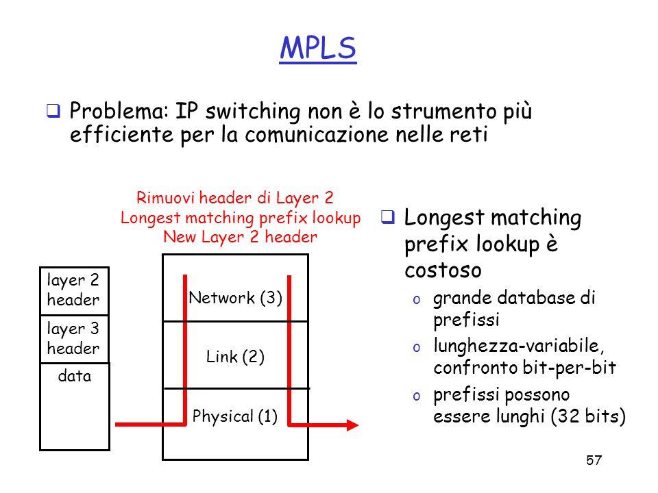 MPLS Problema: IP switching non è lo strumento più efficiente per la comunicazione nelle reti. Rimuovi header di Layer 2.