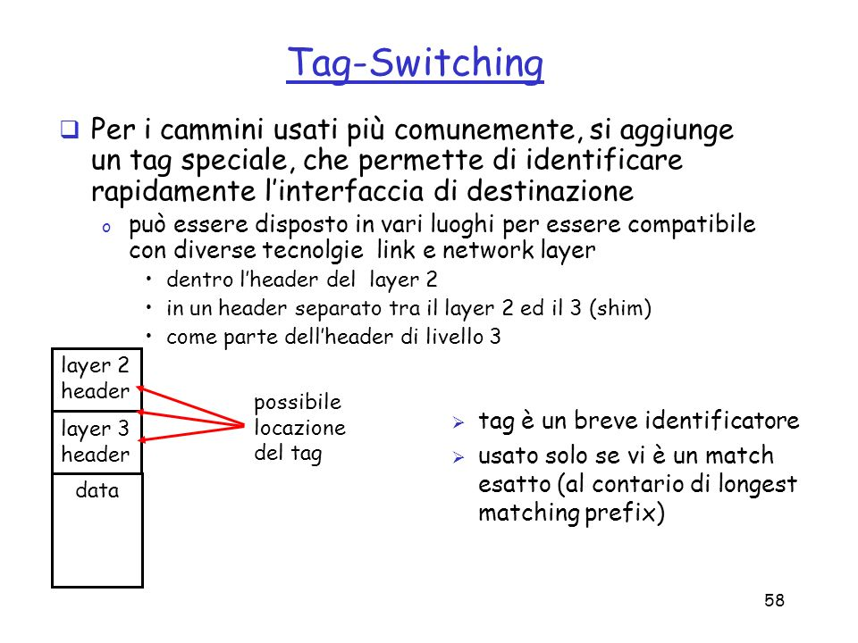Tag-Switching