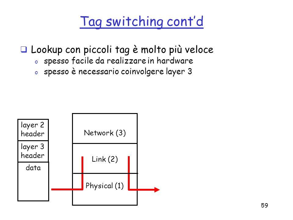 Tag switching cont'd Lookup con piccoli tag è molto più veloce