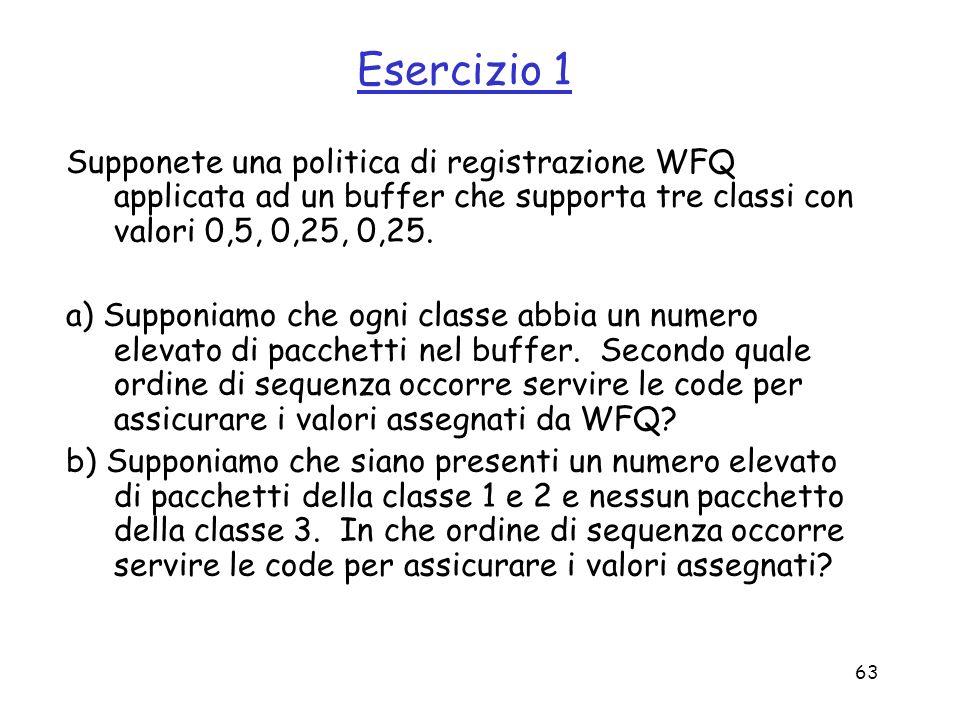 Esercizio 1 Supponete una politica di registrazione WFQ applicata ad un buffer che supporta tre classi con valori 0,5, 0,25, 0,25.