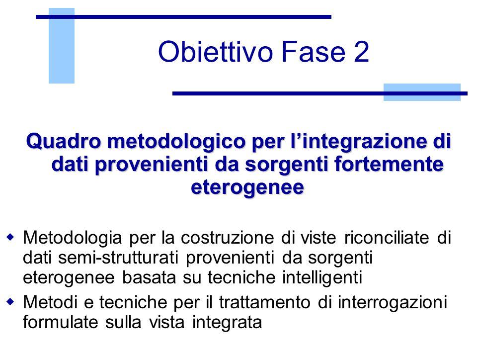 Obiettivo Fase 2 Quadro metodologico per l'integrazione di dati provenienti da sorgenti fortemente eterogenee.