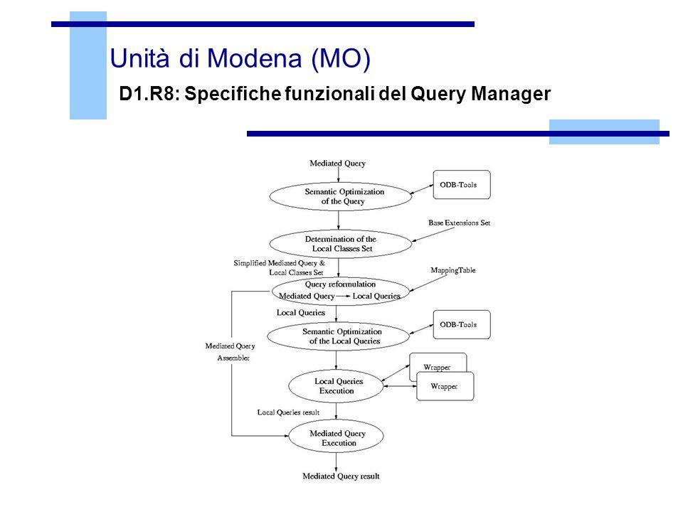 Unità di Modena (MO) D1.R8: Specifiche funzionali del Query Manager