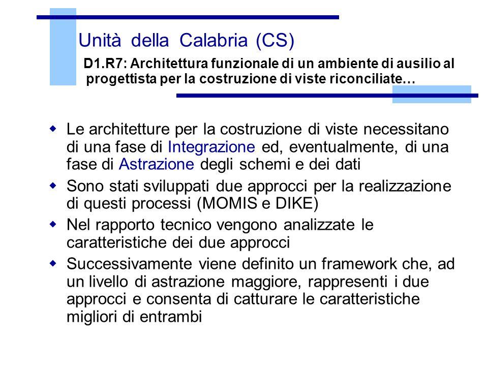 Unità della Calabria (CS) D1