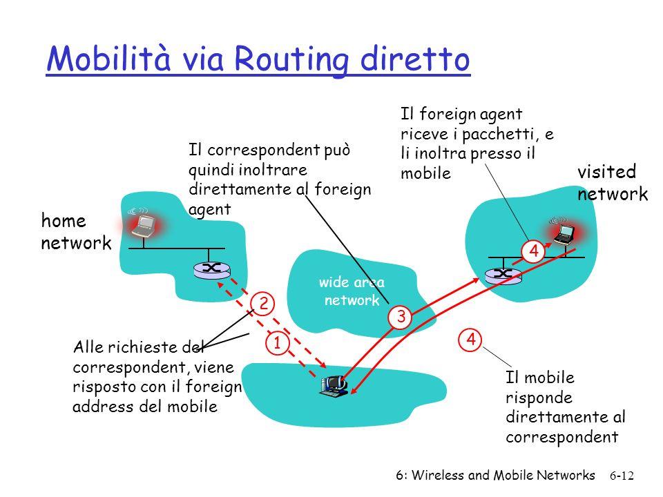 Mobilità via Routing diretto
