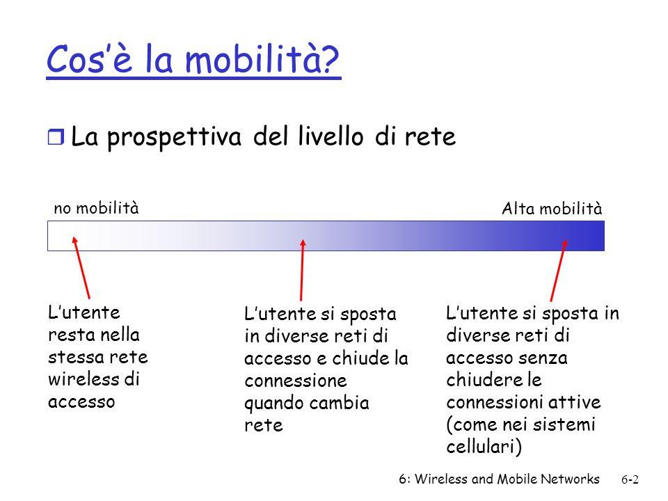 Cos'è la mobilità La prospettiva del livello di rete