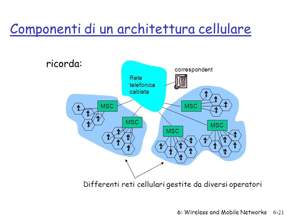 Componenti di un architettura cellulare