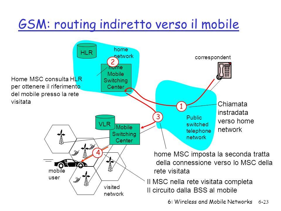 GSM: routing indiretto verso il mobile