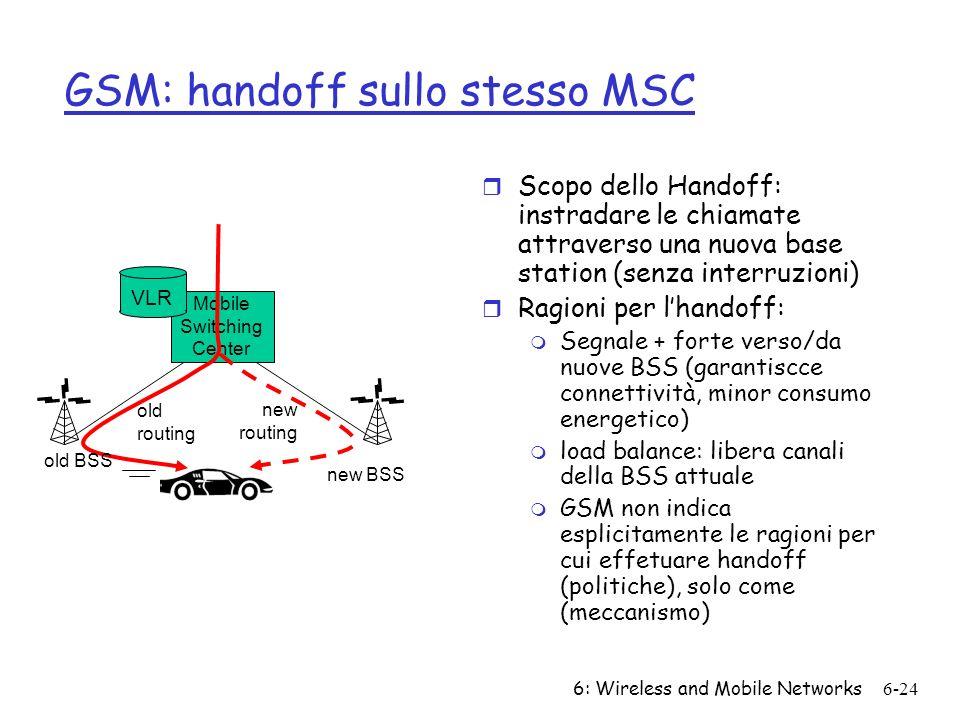 GSM: handoff sullo stesso MSC