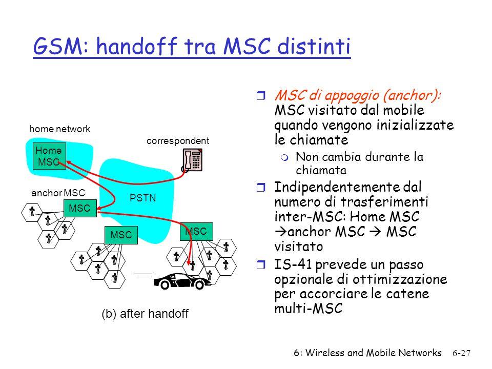 GSM: handoff tra MSC distinti