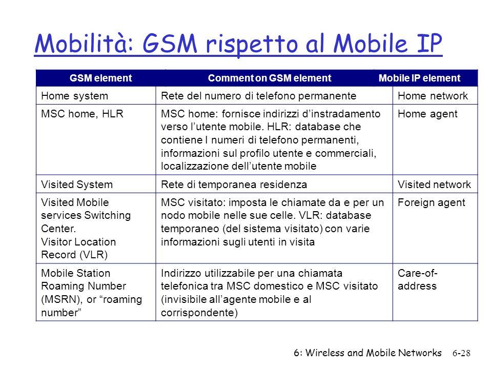 Mobilità: GSM rispetto al Mobile IP