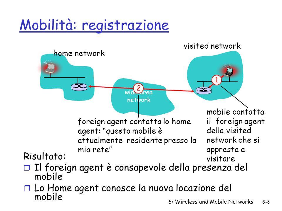 Mobilità: registrazione
