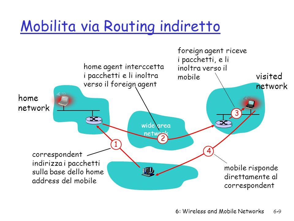 Mobilita via Routing indiretto