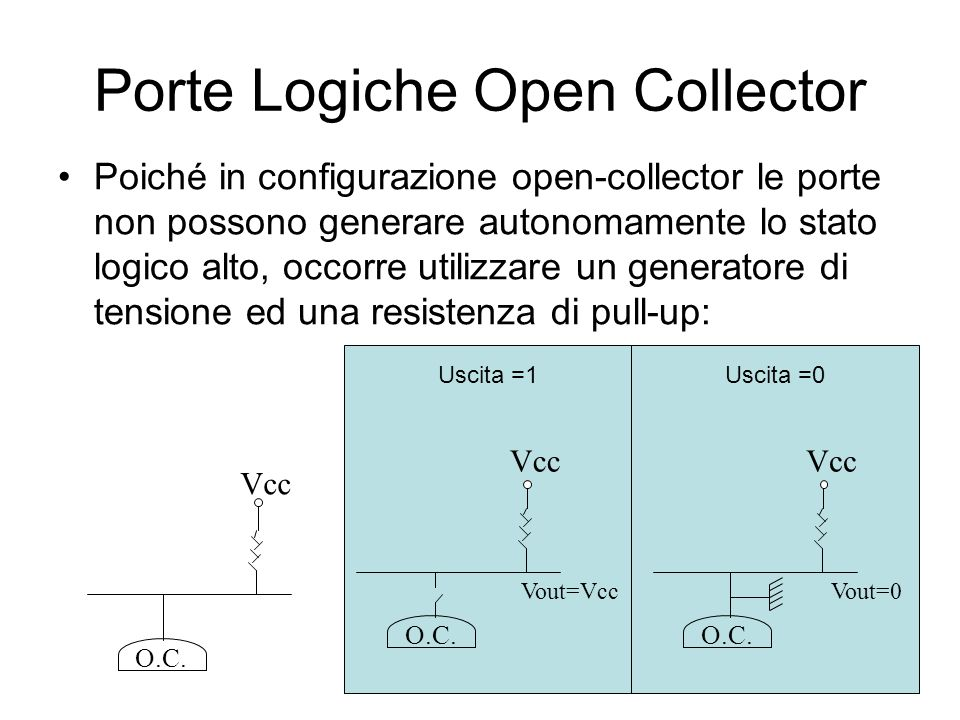 Porte Logiche Open Collector