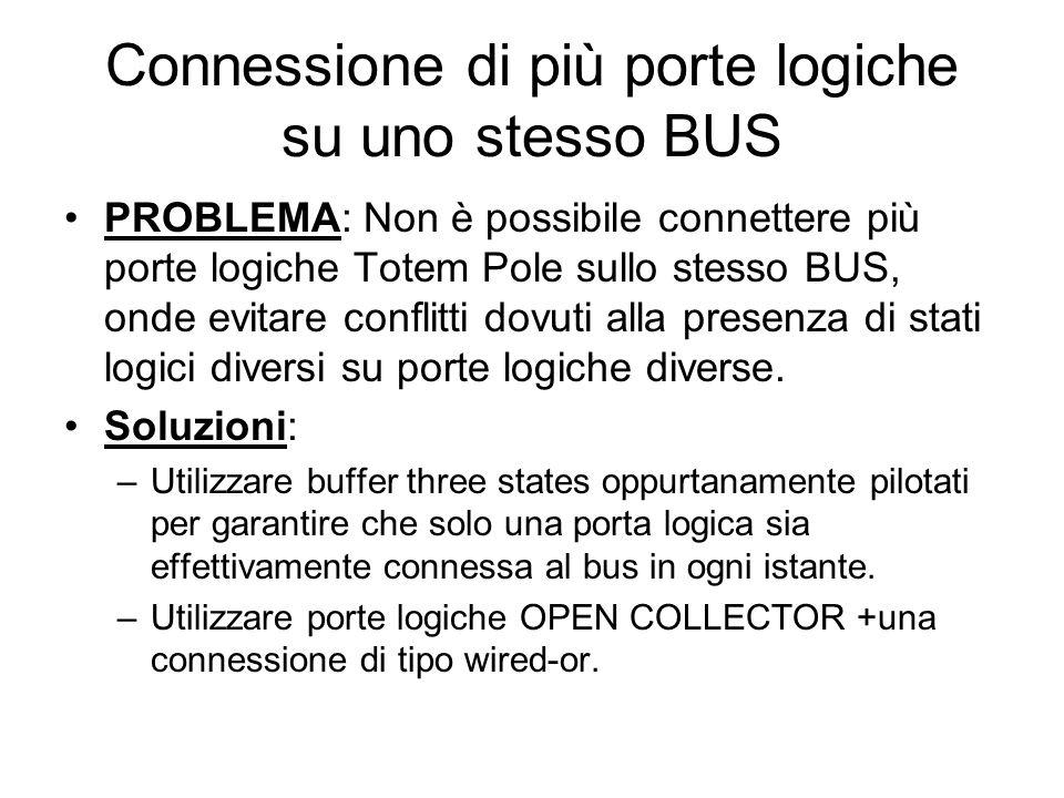 Connessione di più porte logiche su uno stesso BUS