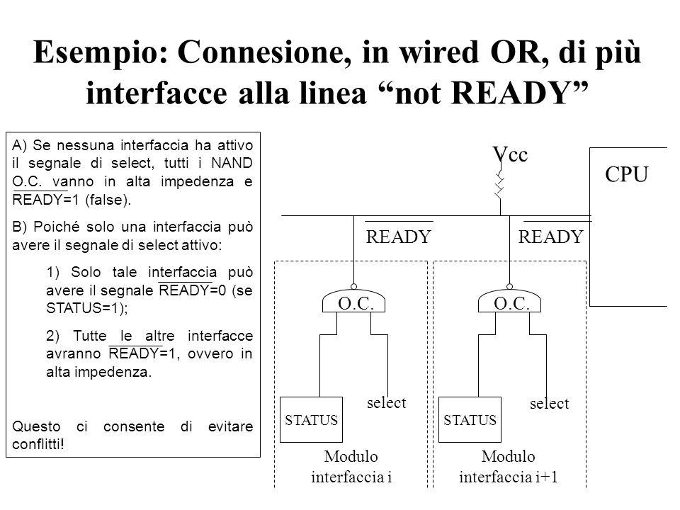 Esempio: Connesione, in wired OR, di più interfacce alla linea not READY
