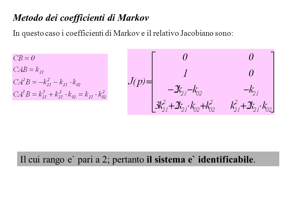 Metodo dei coefficienti di Markov