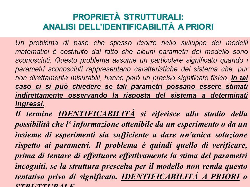 PROPRIETÀ STRUTTURALI: ANALISI DELL'IDENTIFICABILITÀ A PRIORI