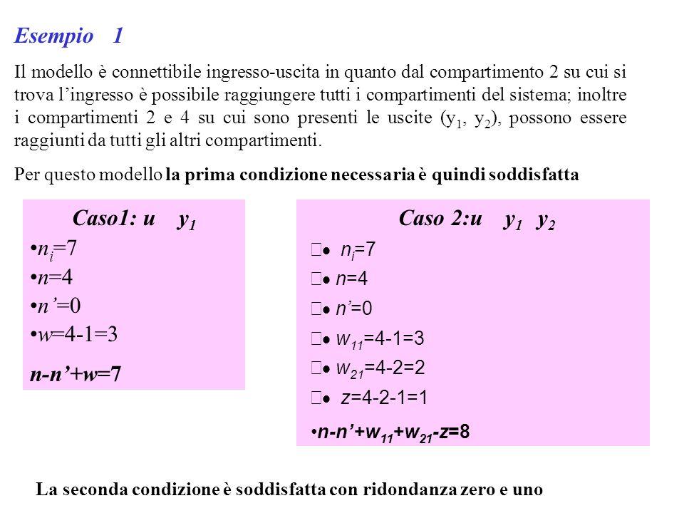 Esempio 1 Caso1: u y1 ni=7 n=4 n'=0 w=4-1=3 n-n'+w=7 Caso 2:u y1 y2 ·