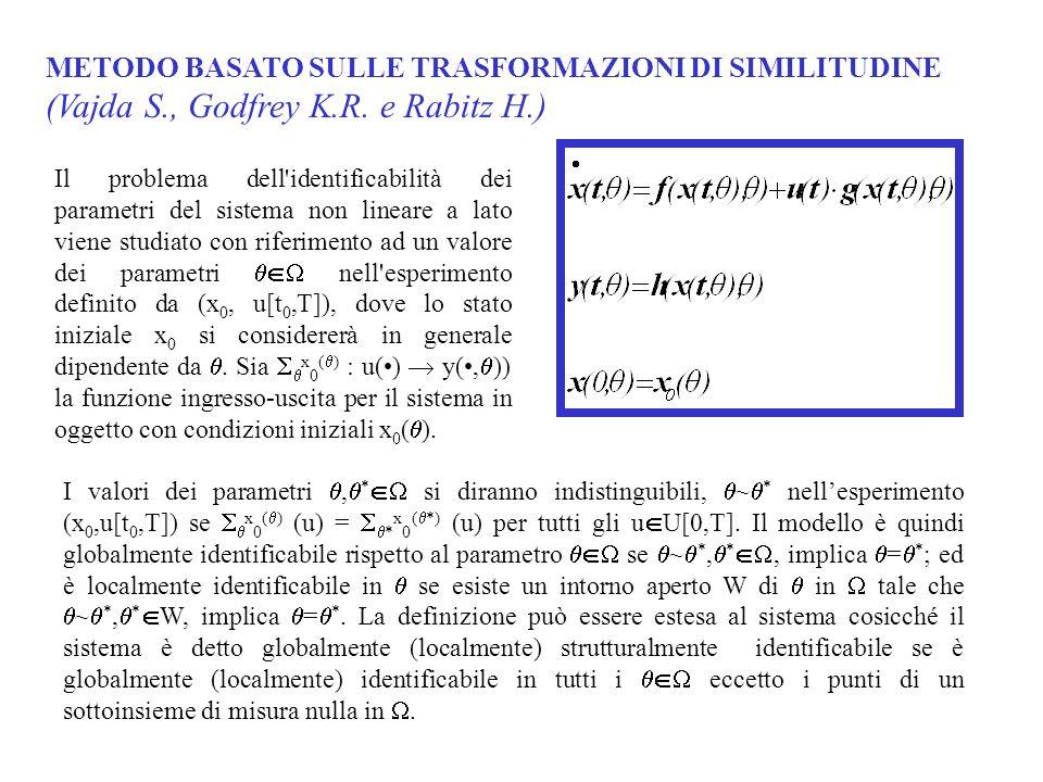 METODO BASATO SULLE TRASFORMAZIONI DI SIMILITUDINE (Vajda S