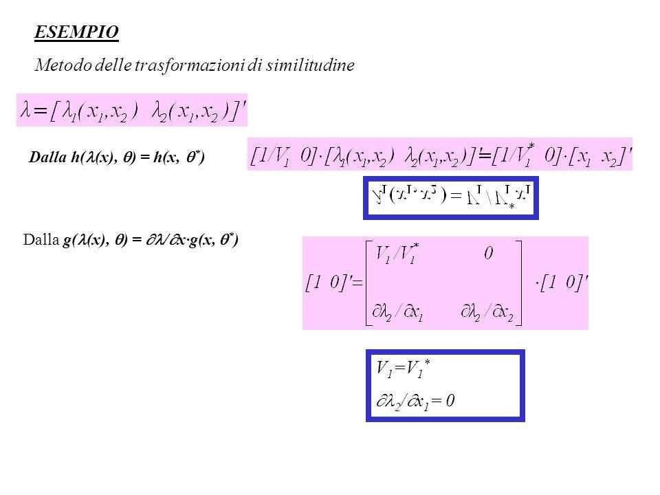 Dalla h((x), ) = h(x, *)