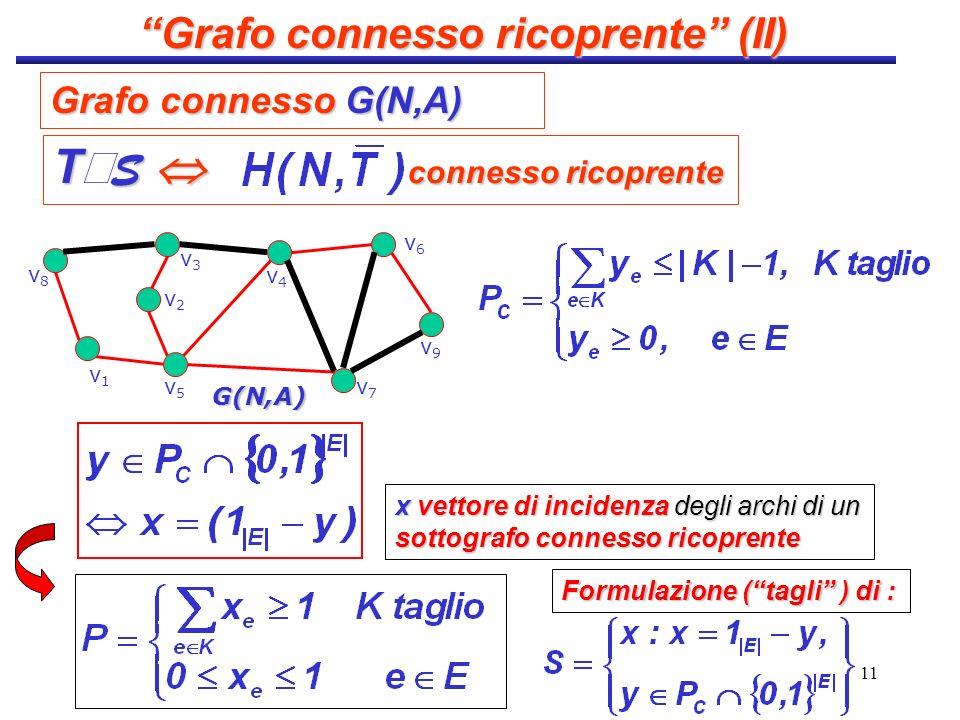 Grafo connesso ricoprente (II)