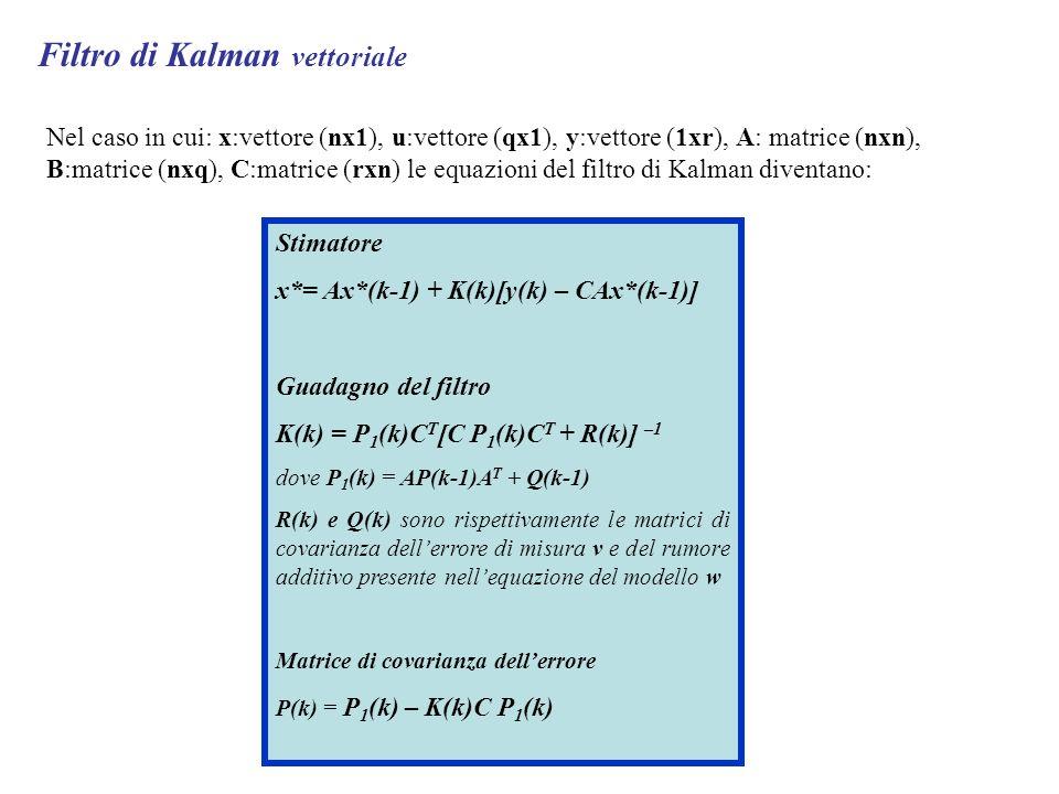 Filtro di Kalman vettoriale