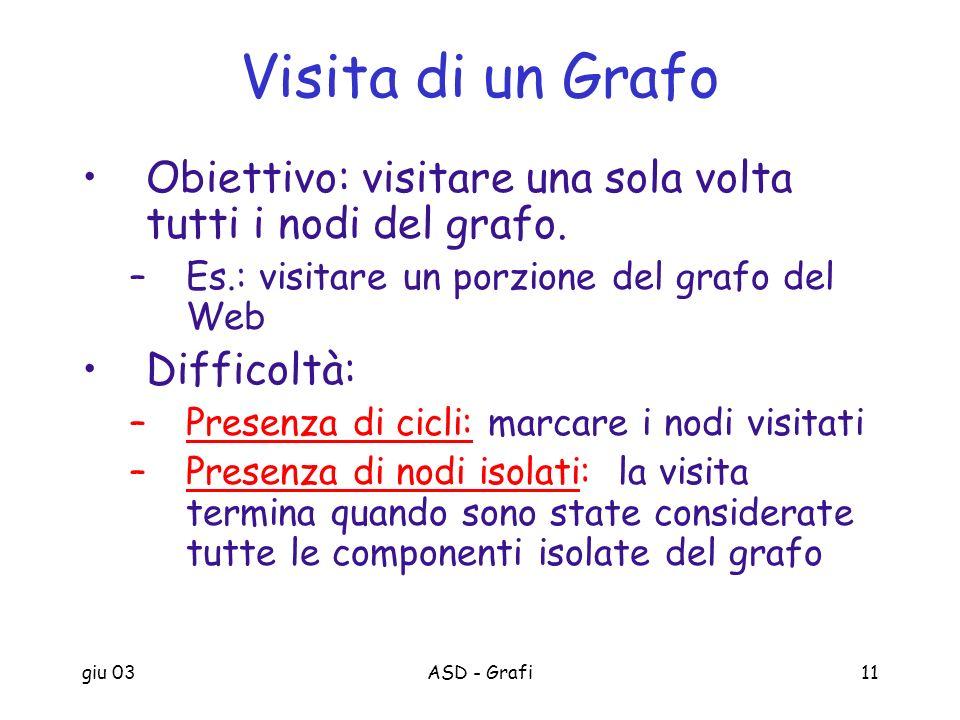 Visita di un Grafo Obiettivo: visitare una sola volta tutti i nodi del grafo. Es.: visitare un porzione del grafo del Web.