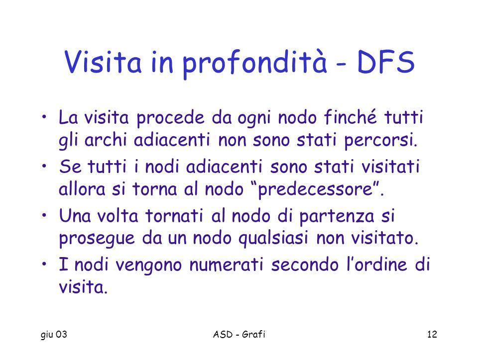 Visita in profondità - DFS