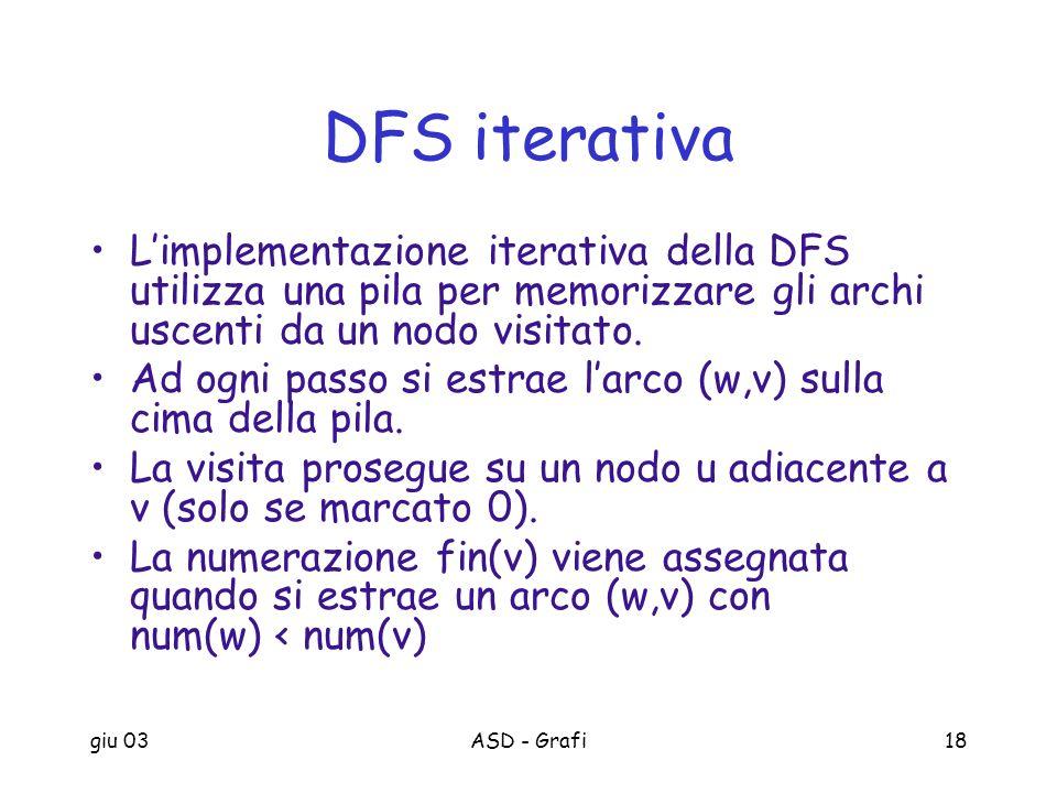 DFS iterativa L'implementazione iterativa della DFS utilizza una pila per memorizzare gli archi uscenti da un nodo visitato.