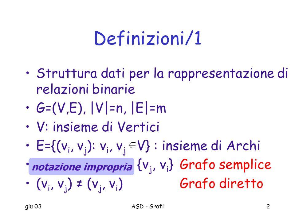 Definizioni/1 Struttura dati per la rappresentazione di relazioni binarie. G=(V,E), |V|=n, |E|=m. V: insieme di Vertici.
