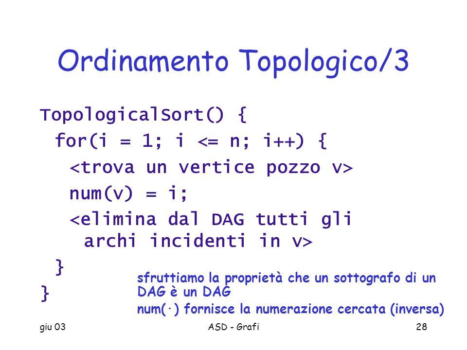 Ordinamento Topologico/3
