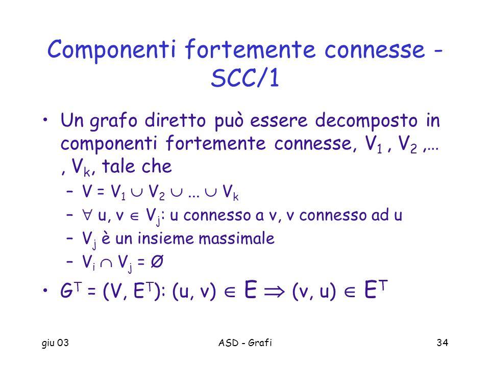 Componenti fortemente connesse - SCC/1