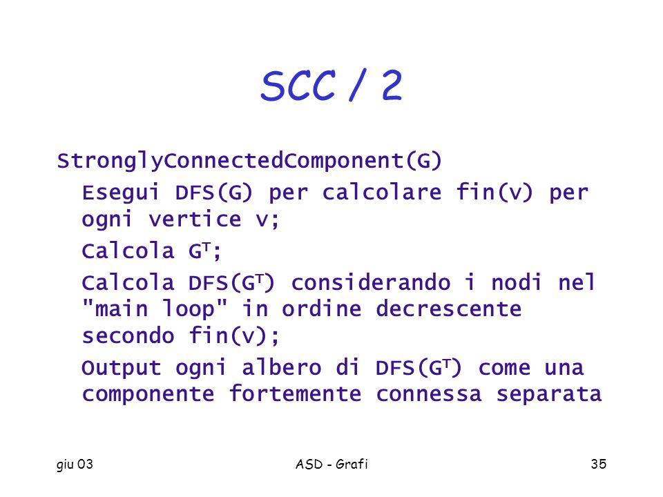 SCC / 2 StronglyConnectedComponent(G)