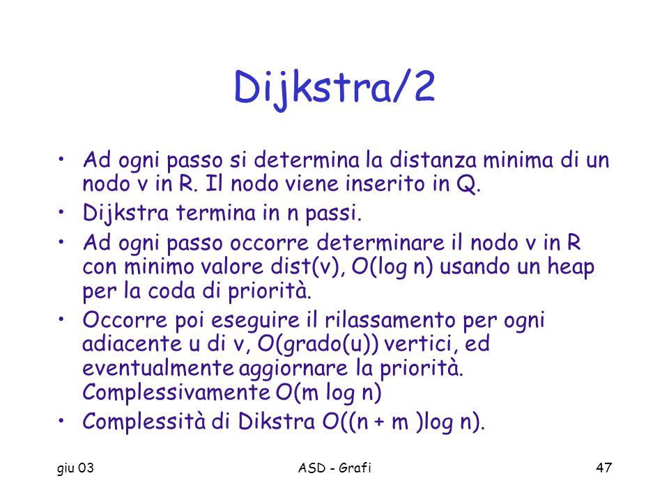 Dijkstra/2Ad ogni passo si determina la distanza minima di un nodo v in R. Il nodo viene inserito in Q.