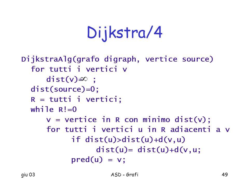Dijkstra/4 DijkstraAlg(grafo digraph, vertice source)