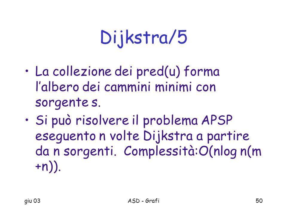 Dijkstra/5La collezione dei pred(u) forma l'albero dei cammini minimi con sorgente s.