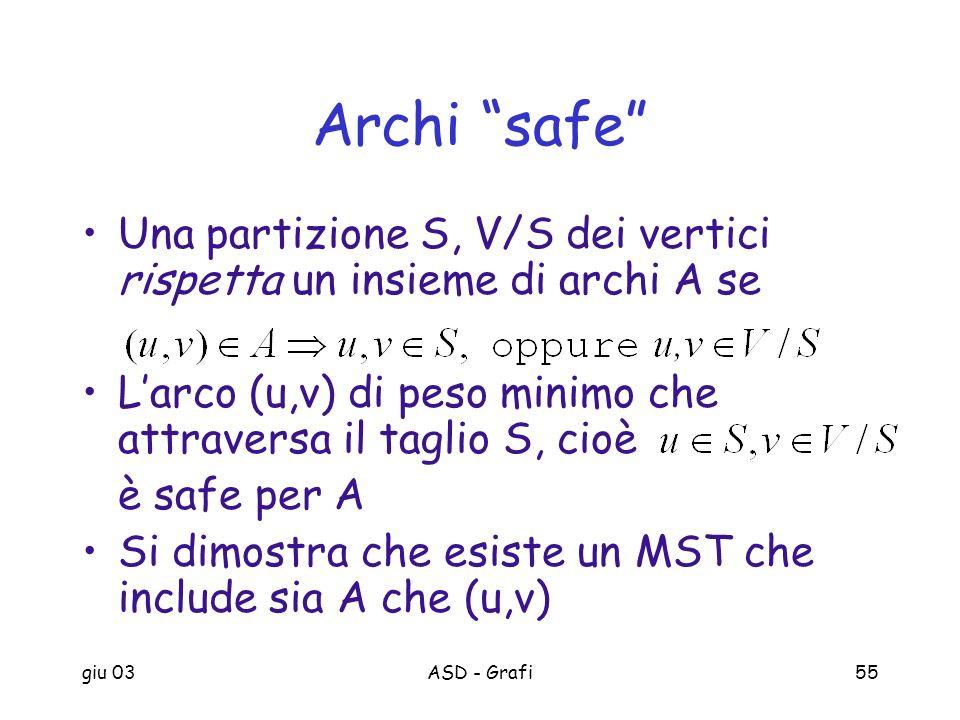 Archi safe Una partizione S, V/S dei vertici rispetta un insieme di archi A se. L'arco (u,v) di peso minimo che attraversa il taglio S, cioè.