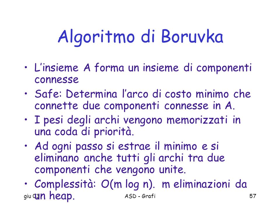 Algoritmo di Boruvka L'insieme A forma un insieme di componenti connesse.