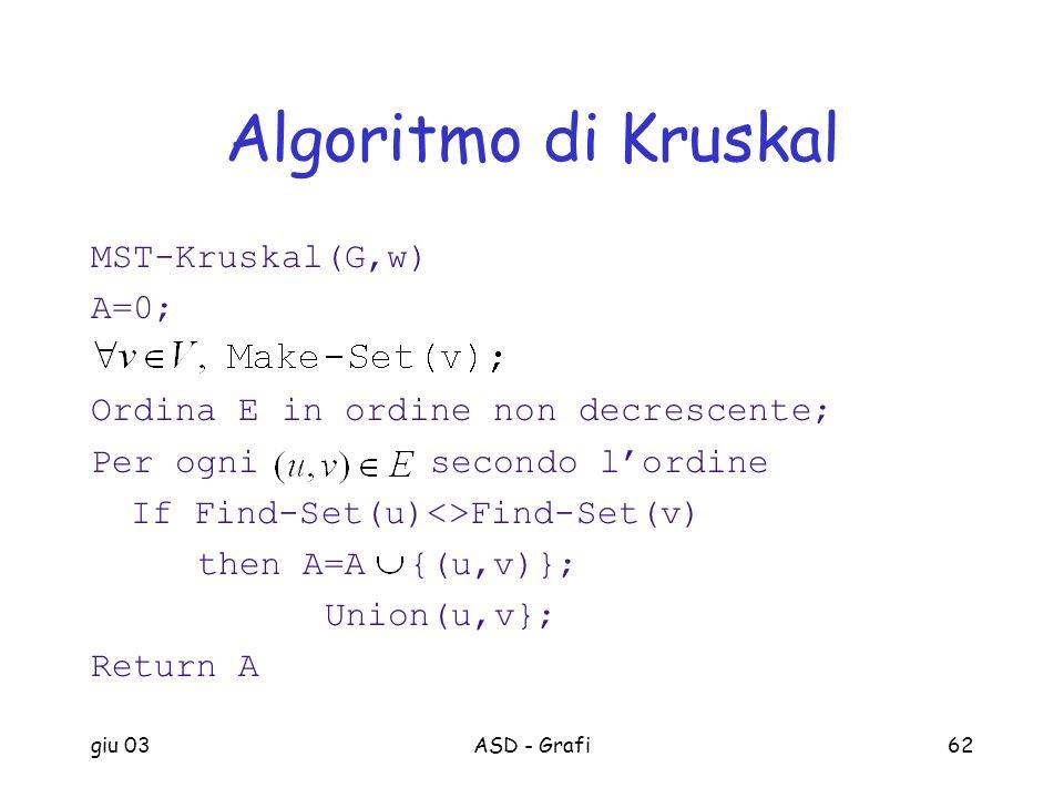 Algoritmo di Kruskal MST-Kruskal(G,w) A=0;