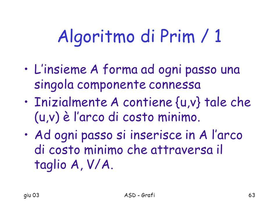 Algoritmo di Prim / 1 L'insieme A forma ad ogni passo una singola componente connessa.