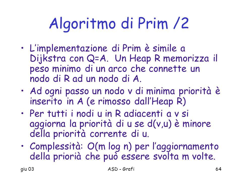 Algoritmo di Prim /2