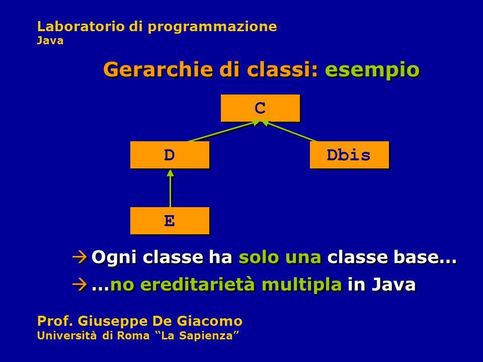 Gerarchie di classi: esempio