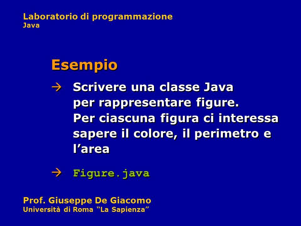 EsempioScrivere una classe Java per rappresentare figure. Per ciascuna figura ci interessa sapere il colore, il perimetro e l'area.