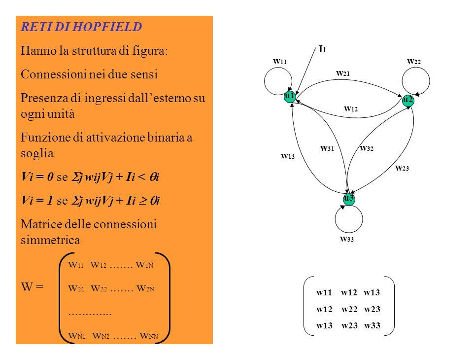 Hanno la struttura di figura: Connessioni nei due sensi